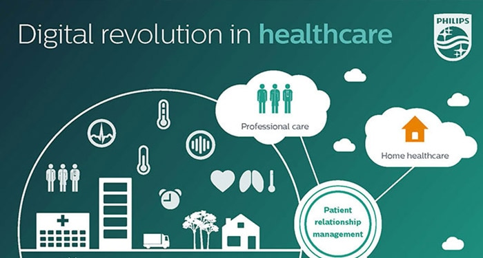 Digital Health Platform