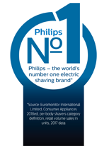 Philips - the world's number one electric shaving brand