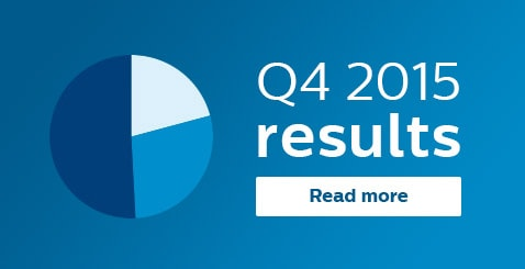 Philips announces Fourth Quarter and Annual results 2015